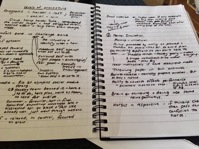 mindset, notes, talk, charlie unwin
